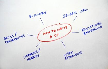 Como hacer un Curriculum